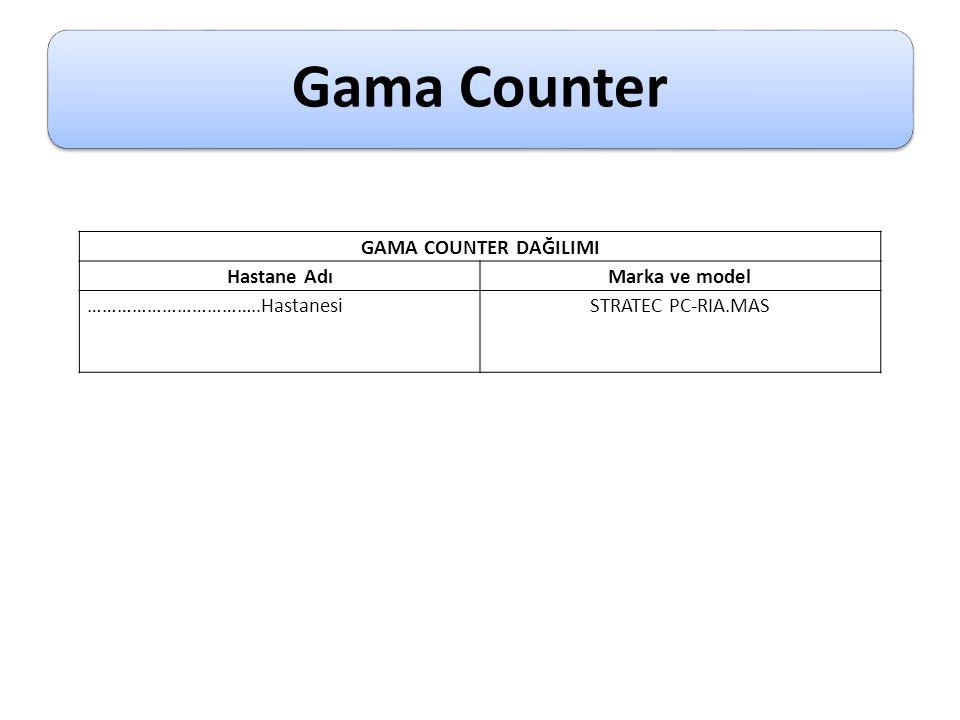 Gama Counter GAMA COUNTER DAĞILIMI Hastane Adı Marka ve model
