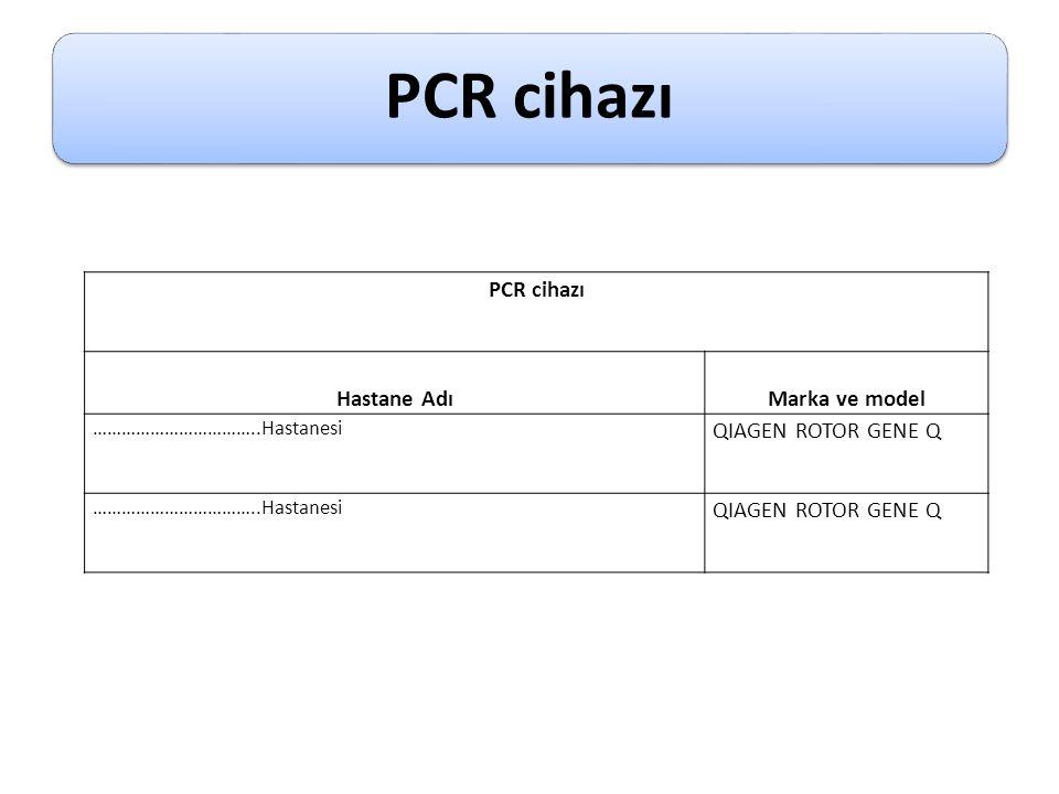 PCR cihazı PCR cihazı Hastane Adı Marka ve model QIAGEN ROTOR GENE Q