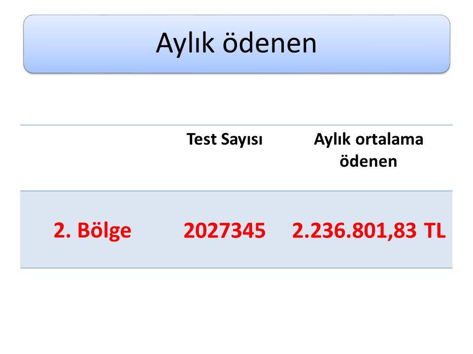 Aylık ödenen 2. Bölge 2027345 2.236.801,83 TL Test Sayısı