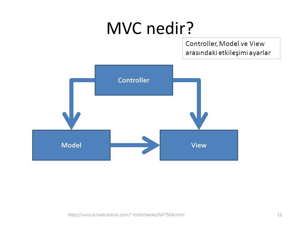 MVC nedir Controller, Model ve View arasındaki etkileşimi ayarlar