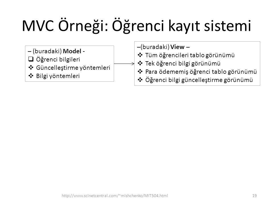 MVC Örneği: Öğrenci kayıt sistemi