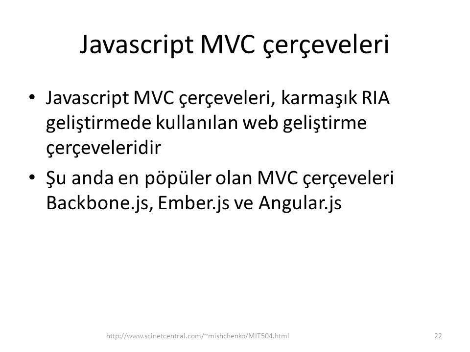 Javascript MVC çerçeveleri