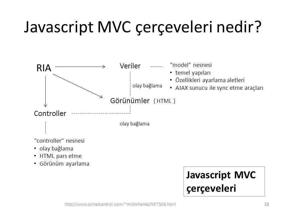 Javascript MVC çerçeveleri nedir