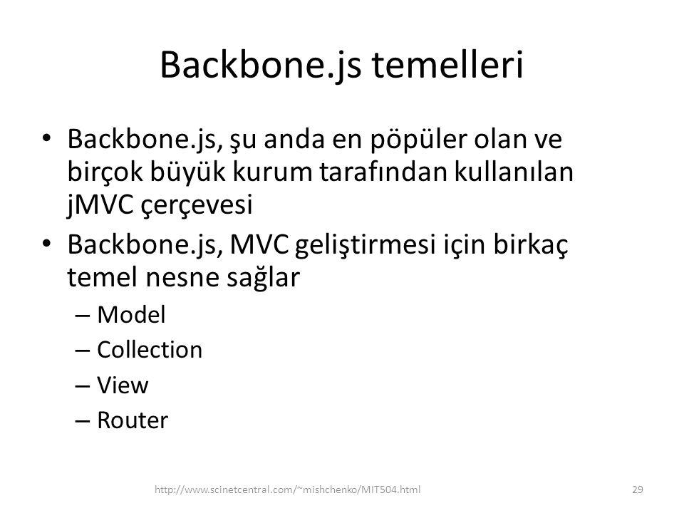 Backbone.js temelleri Backbone.js, şu anda en pöpüler olan ve birçok büyük kurum tarafından kullanılan jMVC çerçevesi.