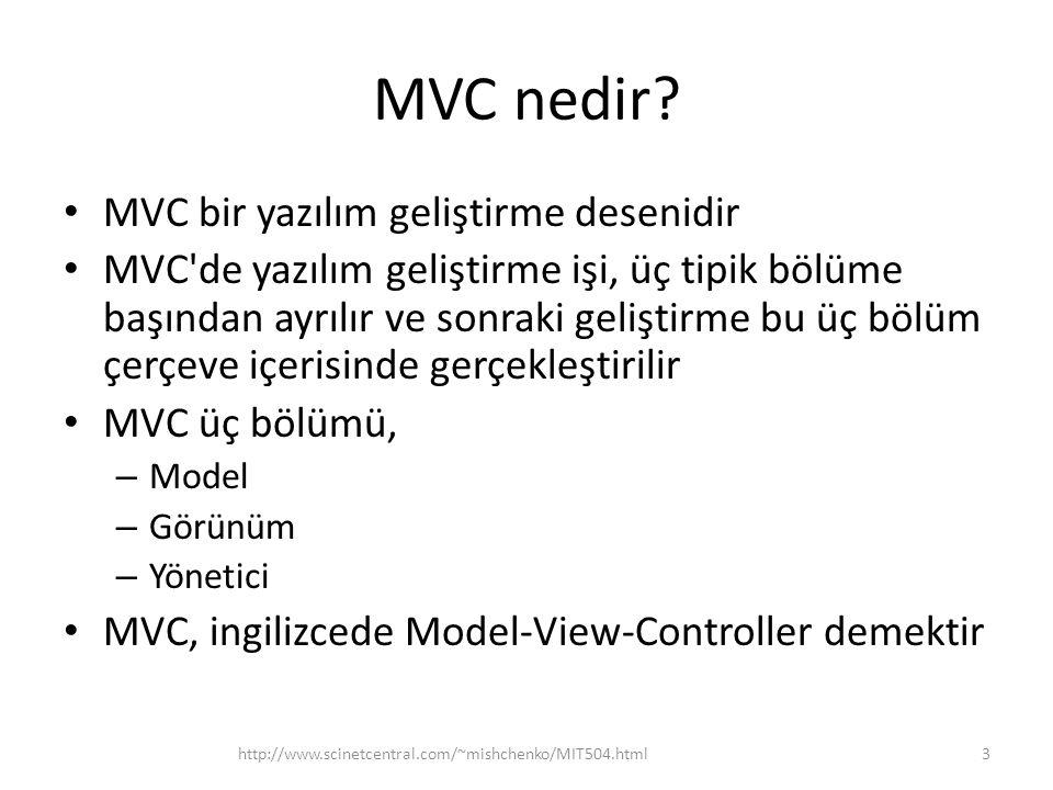MVC nedir MVC bir yazılım geliştirme desenidir