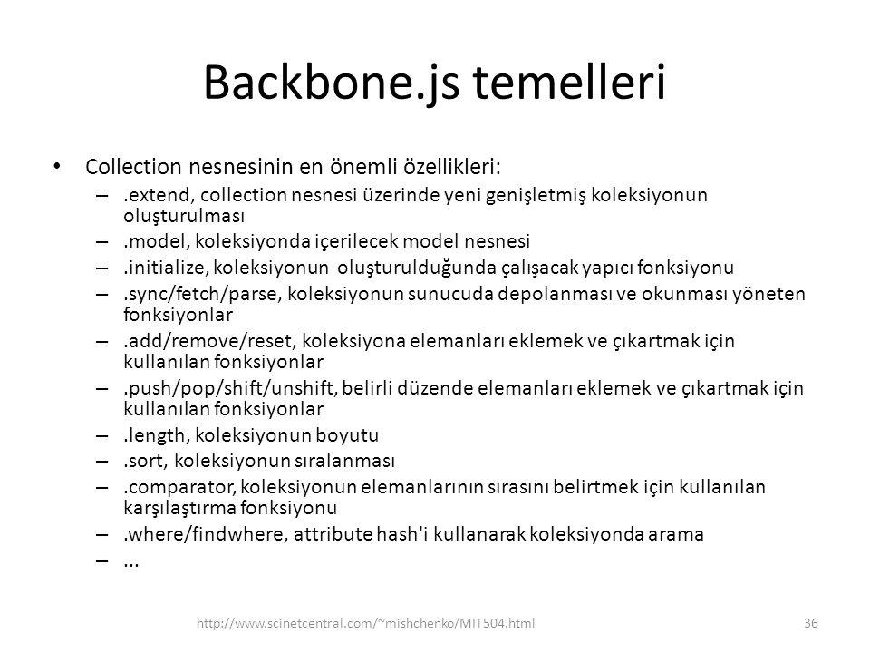 Backbone.js temelleri Collection nesnesinin en önemli özellikleri: