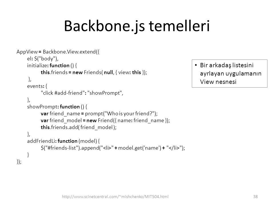 Backbone.js temelleri