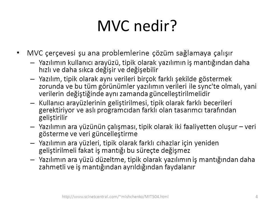 MVC nedir MVC çerçevesi şu ana problemlerine çözüm sağlamaya çalışır