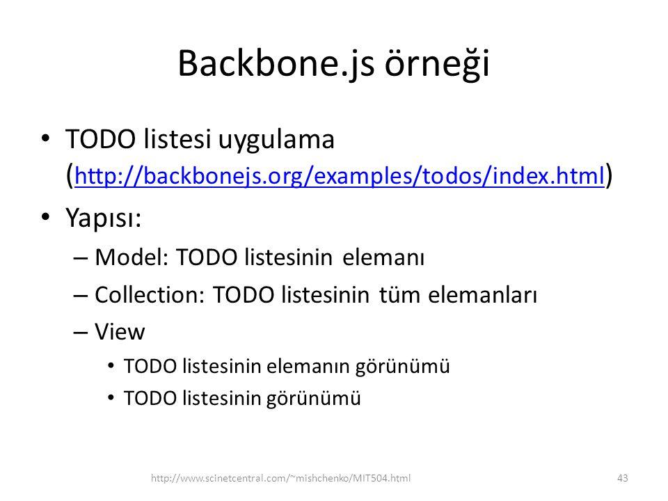 Backbone.js örneği TODO listesi uygulama (http://backbonejs.org/examples/todos/index.html) Yapısı: