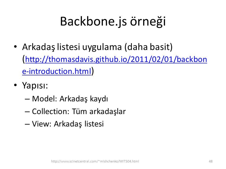 Backbone.js örneği Arkadaş listesi uygulama (daha basit) (http://thomasdavis.github.io/2011/02/01/backbone-introduction.html)