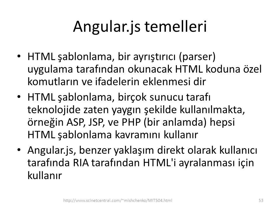 Angular.js temelleri HTML şablonlama, bir ayrıştırıcı (parser) uygulama tarafından okunacak HTML koduna özel komutların ve ifadelerin eklenmesi dir.