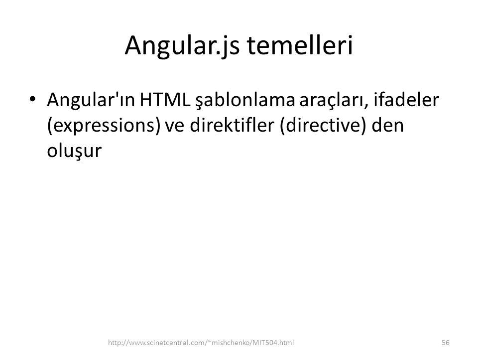 Angular.js temelleri Angular ın HTML şablonlama araçları, ifadeler (expressions) ve direktifler (directive) den oluşur.