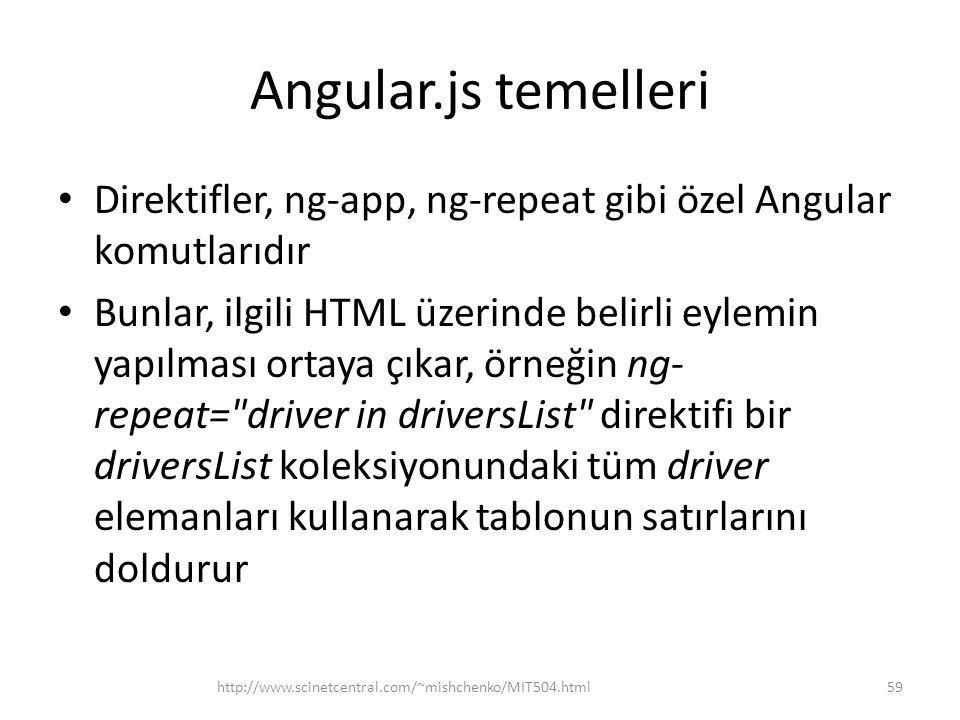 Angular.js temelleri Direktifler, ng-app, ng-repeat gibi özel Angular komutlarıdır.