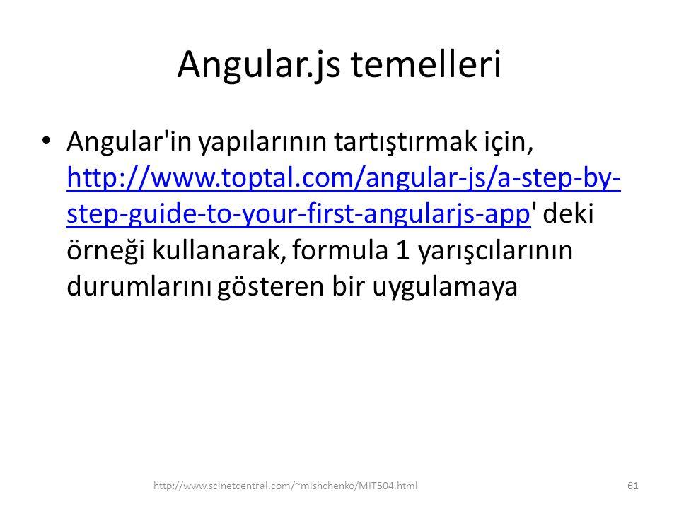 Angular.js temelleri
