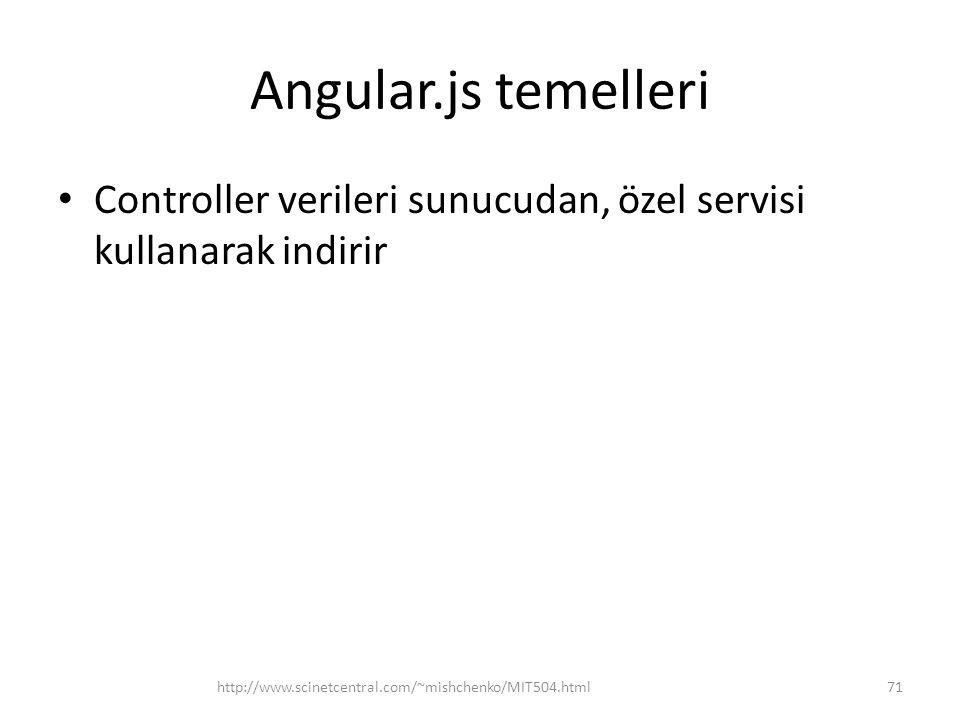Angular.js temelleri Controller verileri sunucudan, özel servisi kullanarak indirir.