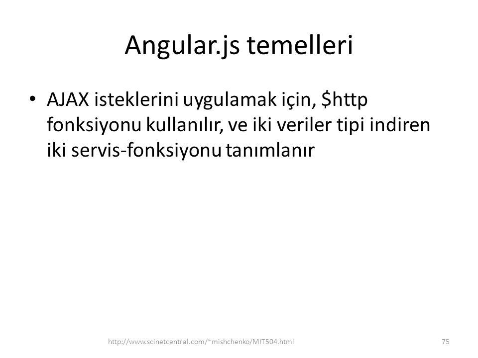 Angular.js temelleri AJAX isteklerini uygulamak için, $http fonksiyonu kullanılır, ve iki veriler tipi indiren iki servis-fonksiyonu tanımlanır.