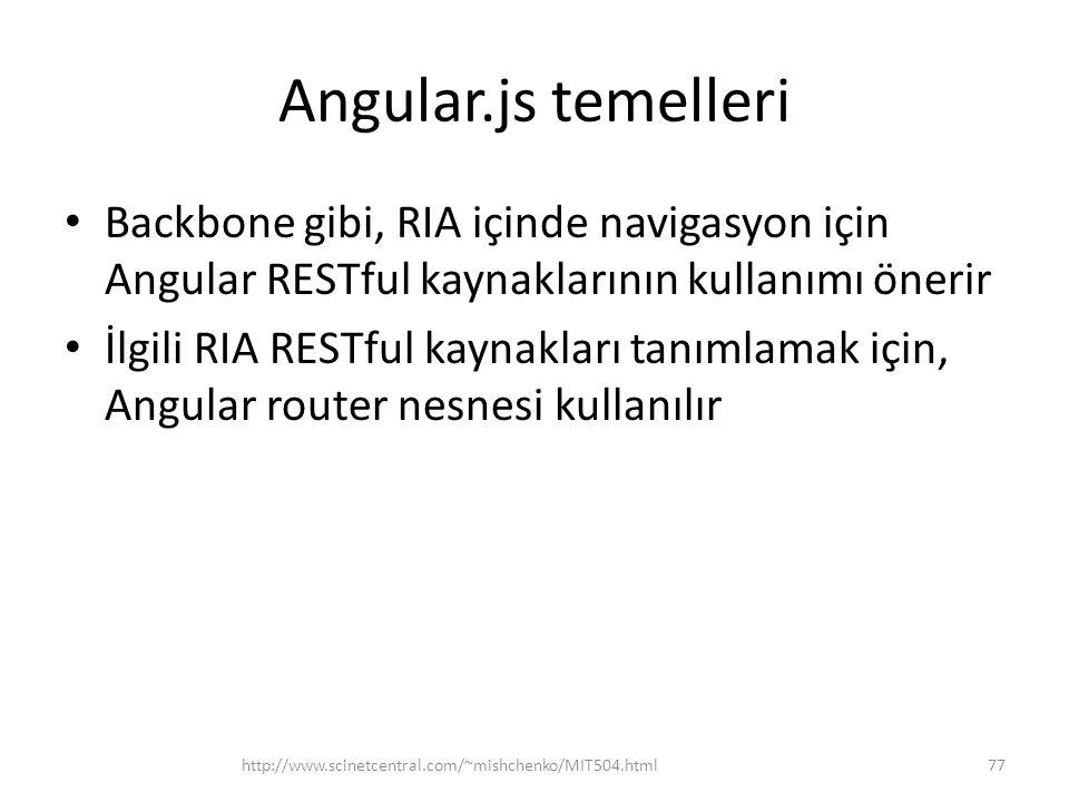 Angular.js temelleri Backbone gibi, RIA içinde navigasyon için Angular RESTful kaynaklarının kullanımı önerir.