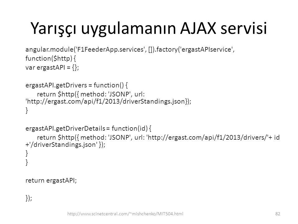 Yarışçı uygulamanın AJAX servisi