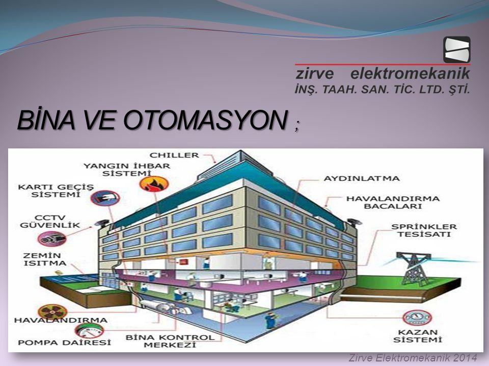 BİNA VE OTOMASYON ; Zirve Elektromekanik 2014