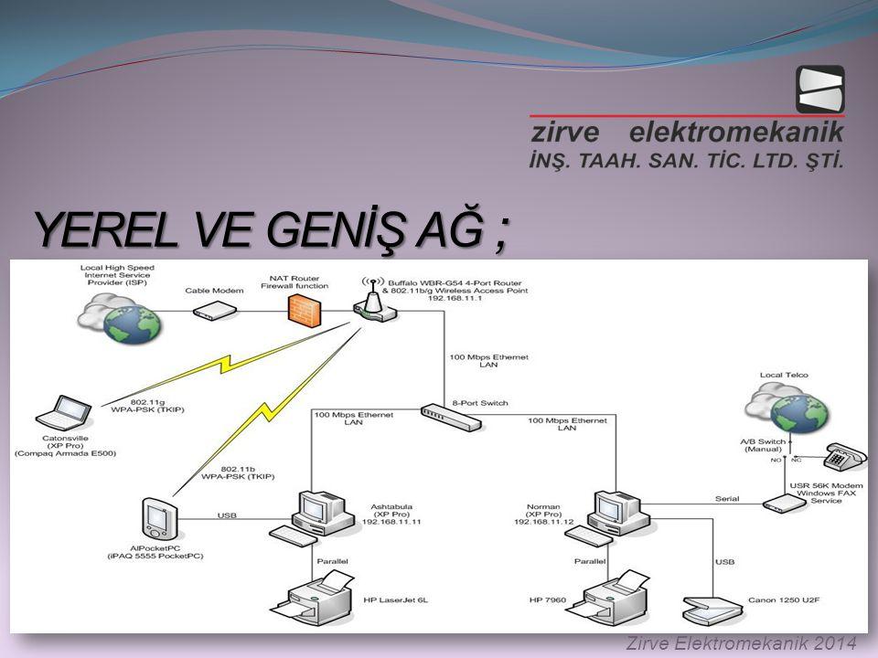 YEREL VE GENİŞ AĞ ; Zirve Elektromekanik 2014