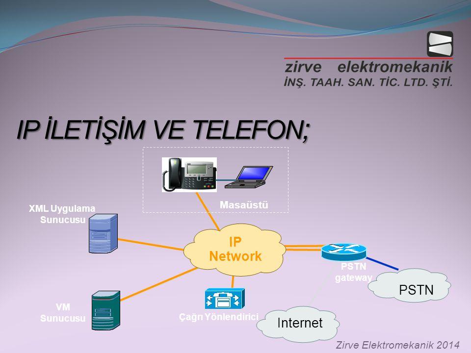 IP İLETİŞİM VE TELEFON;