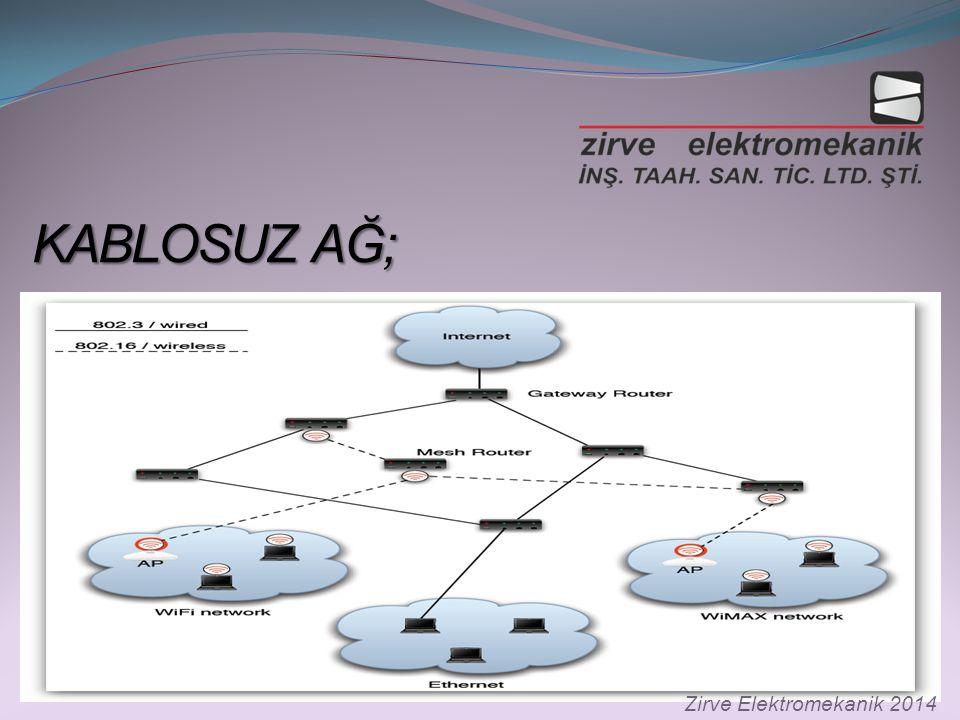 KABLOSUZ AĞ; Zirve Elektromekanik 2014