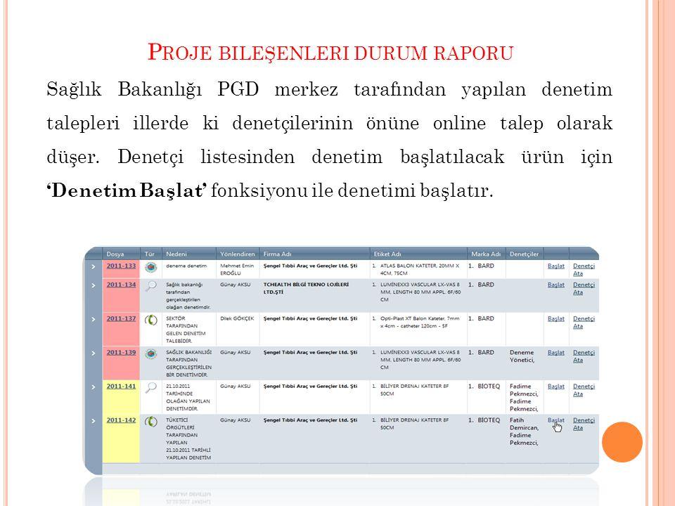 Proje bileşenleri durum raporu
