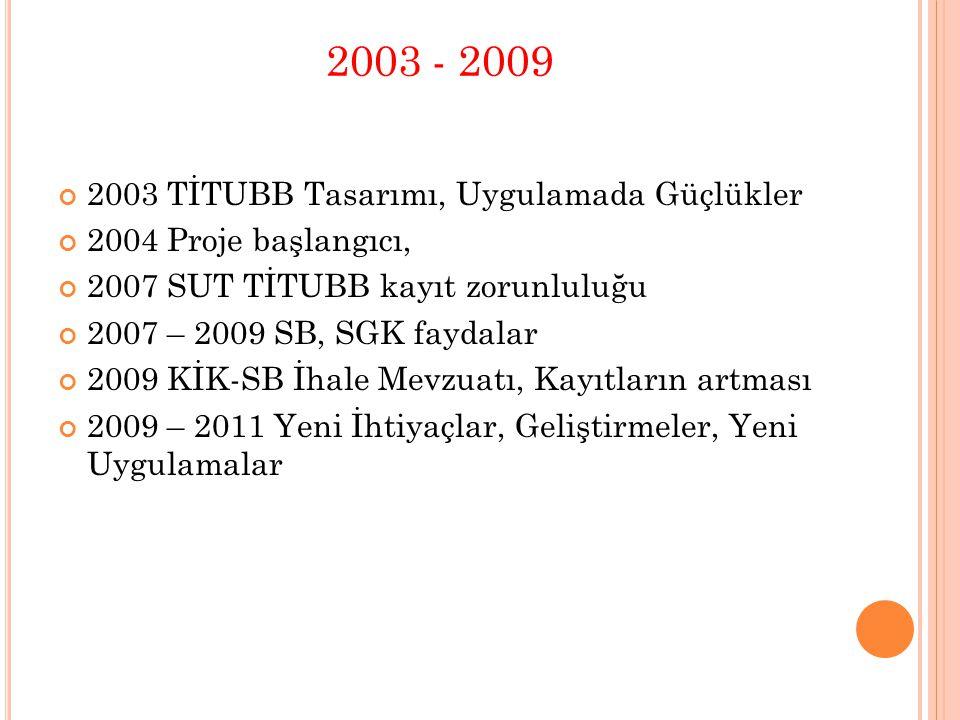 2003 - 2009 2003 TİTUBB Tasarımı, Uygulamada Güçlükler