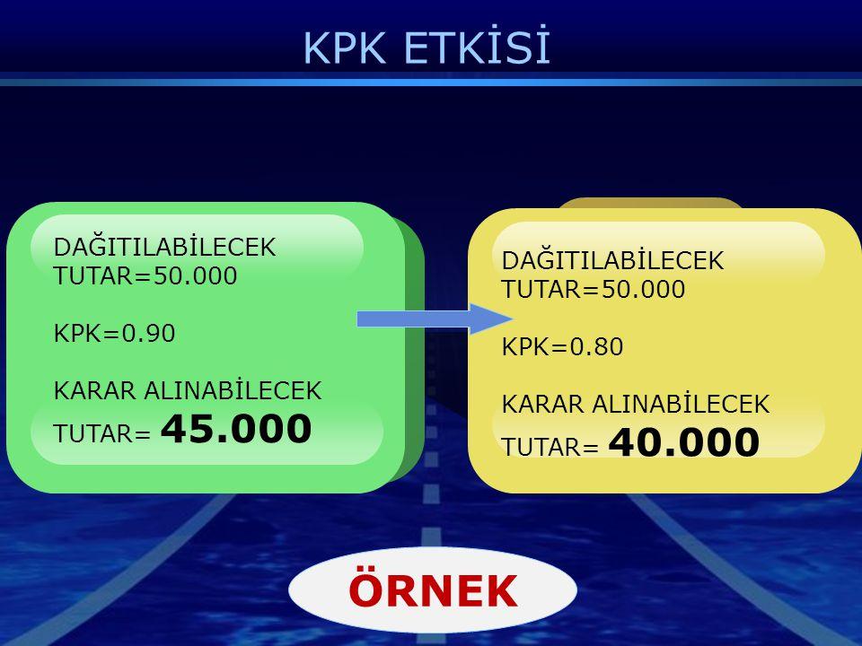 KPK ETKİSİ ÖRNEK DAĞITILABİLECEK TUTAR=50.000