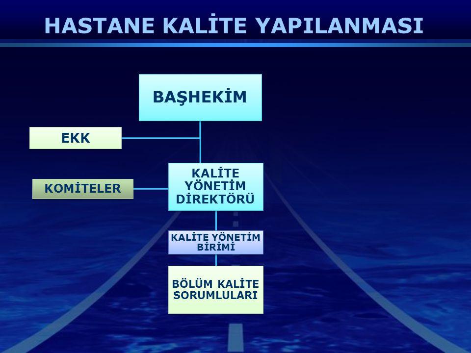 HASTANE KALİTE YAPILANMASI