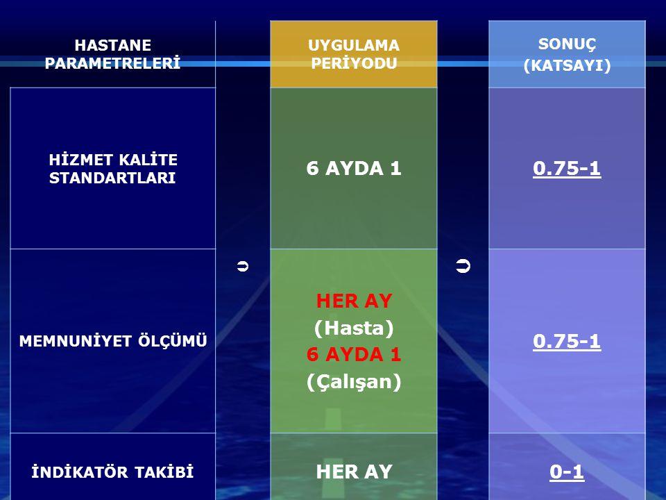 HASTANE PARAMETRELERİ HİZMET KALİTE STANDARTLARI