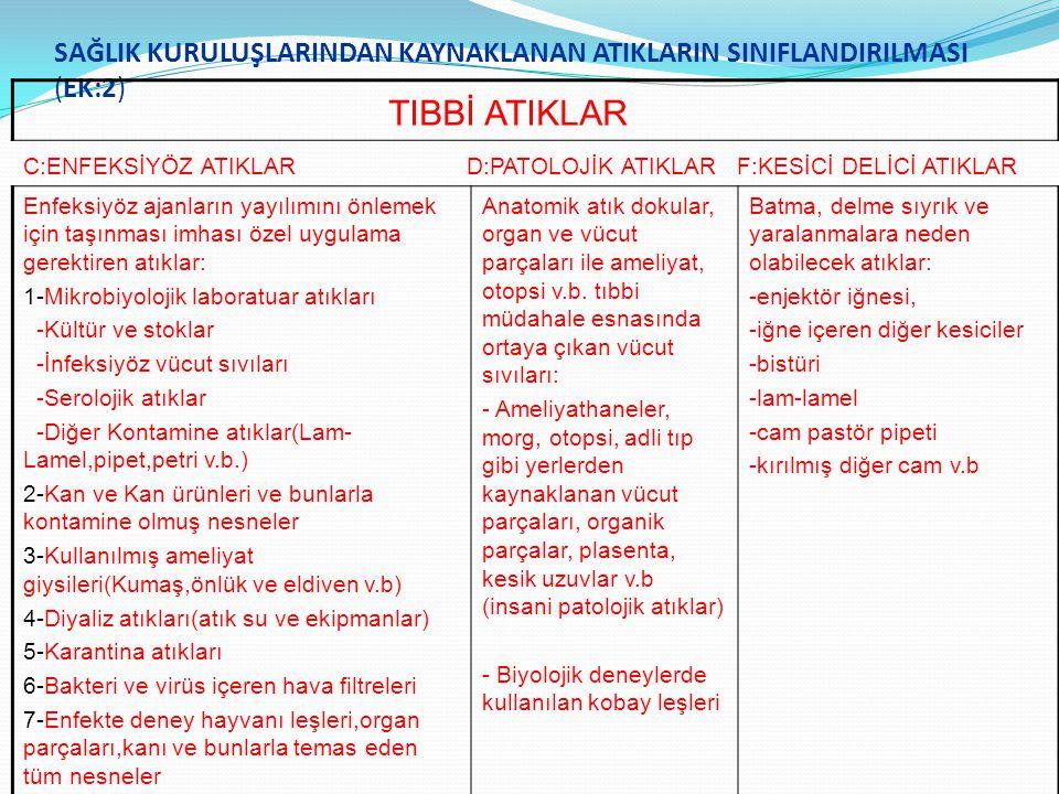 SAĞLIK KURULUŞLARINDAN KAYNAKLANAN ATIKLARIN SINIFLANDIRILMASI (EK:2)