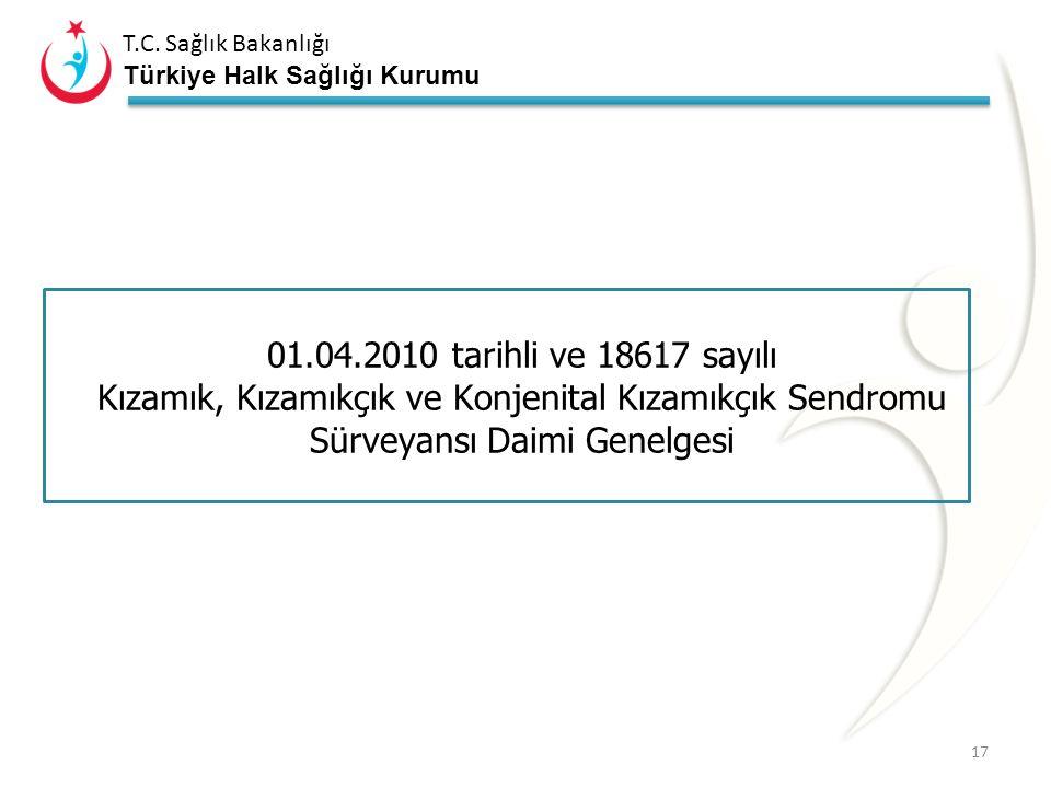 01.04.2010 tarihli ve 18617 sayılı Kızamık, Kızamıkçık ve Konjenital Kızamıkçık Sendromu Sürveyansı Daimi Genelgesi.