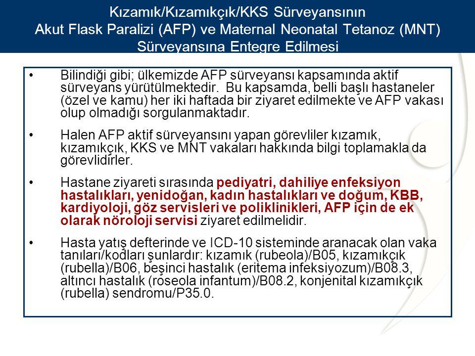Kızamık/Kızamıkçık/KKS Sürveyansının Akut Flask Paralizi (AFP) ve Maternal Neonatal Tetanoz (MNT) Sürveyansına Entegre Edilmesi