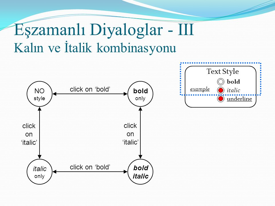 Eşzamanlı Diyaloglar - III Kalın ve İtalik kombinasyonu