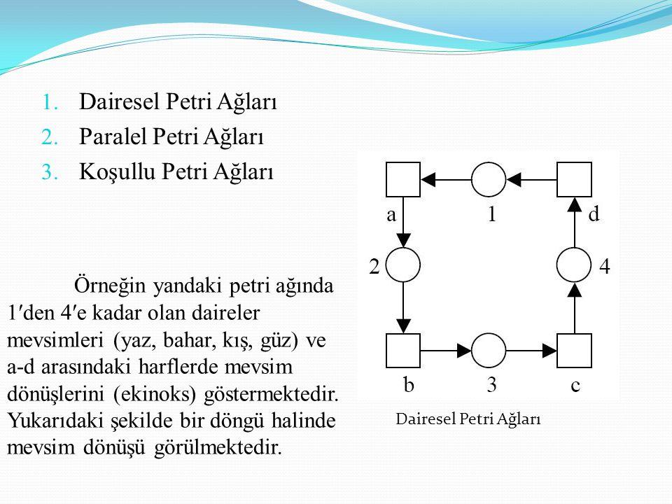 Dairesel Petri Ağları Paralel Petri Ağları Koşullu Petri Ağları
