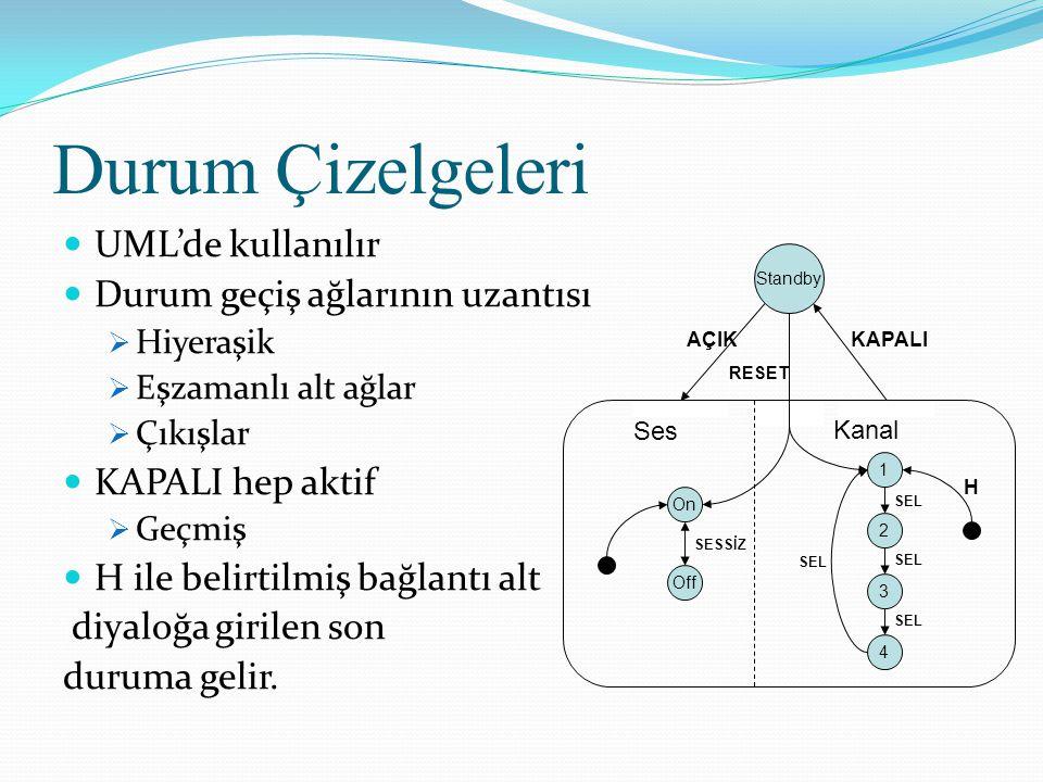 Durum Çizelgeleri UML'de kullanılır Durum geçiş ağlarının uzantısı
