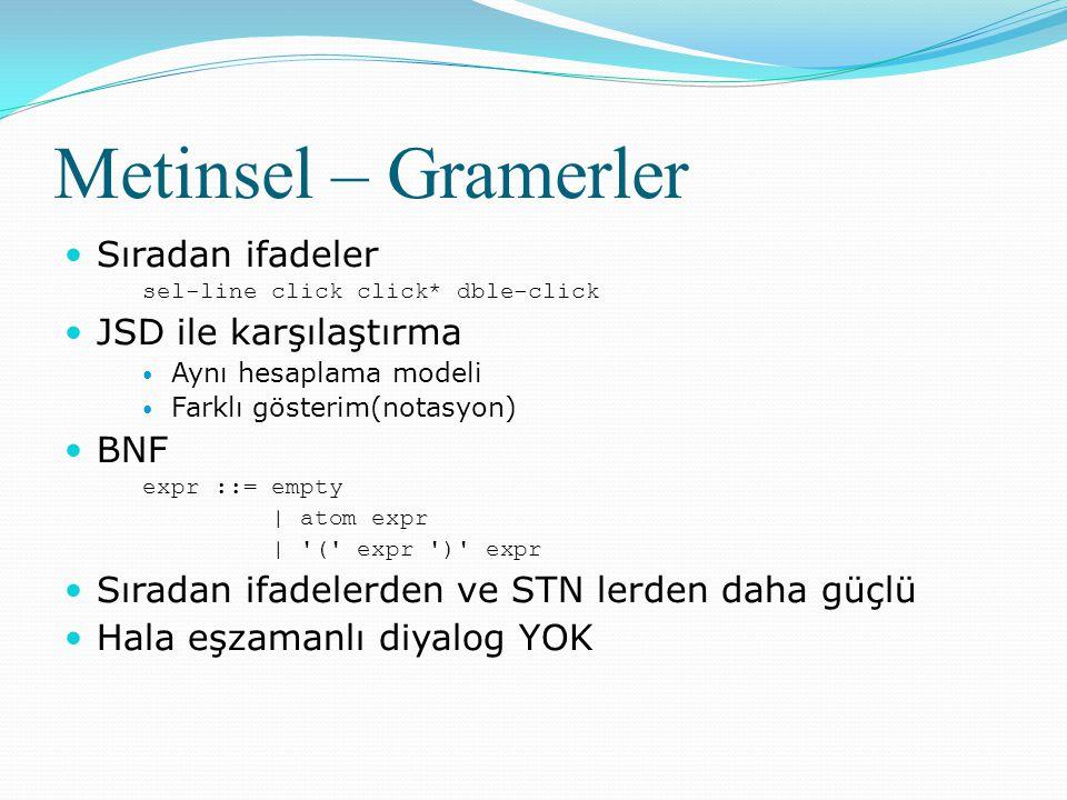 Metinsel – Gramerler Sıradan ifadeler JSD ile karşılaştırma BNF