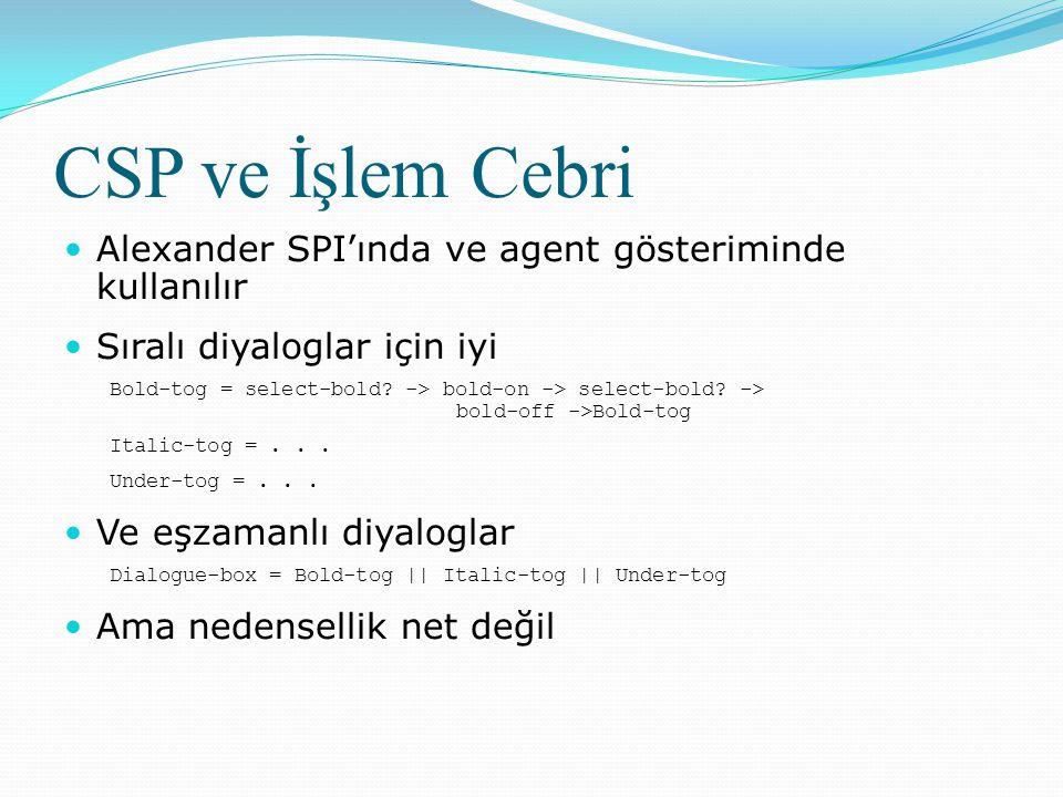 CSP ve İşlem Cebri Alexander SPI'ında ve agent gösteriminde kullanılır