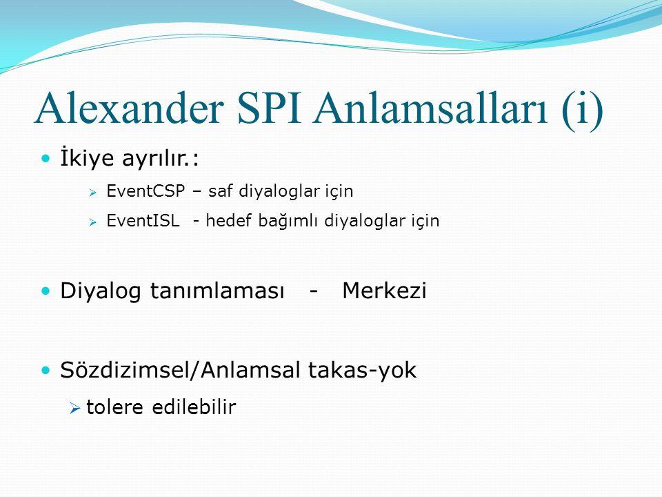 Alexander SPI Anlamsalları (i)