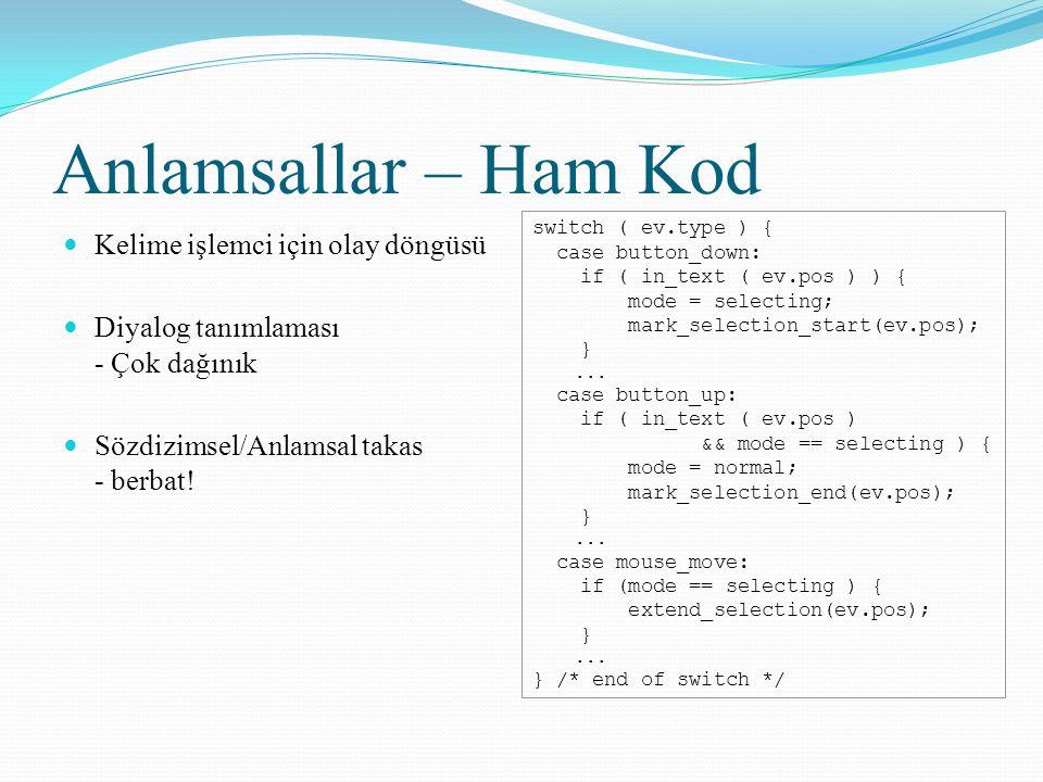 Anlamsallar – Ham Kod Kelime işlemci için olay döngüsü