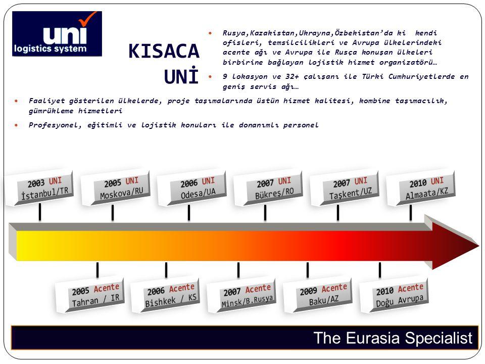 KISACA UNİ The Eurasia Specialist 2003 UNI İstanbul/TR