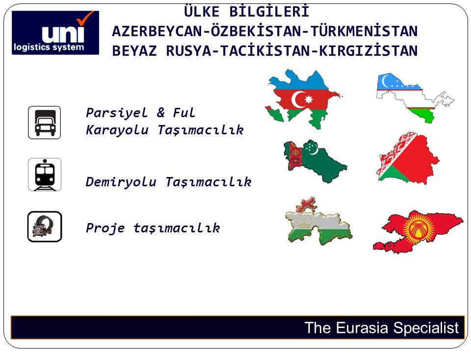 ÜLKE BİLGİLERİ AZERBEYCAN-ÖZBEKİSTAN-TÜRKMENİSTAN BEYAZ RUSYA-TACİKİSTAN-KIRGIZİSTAN
