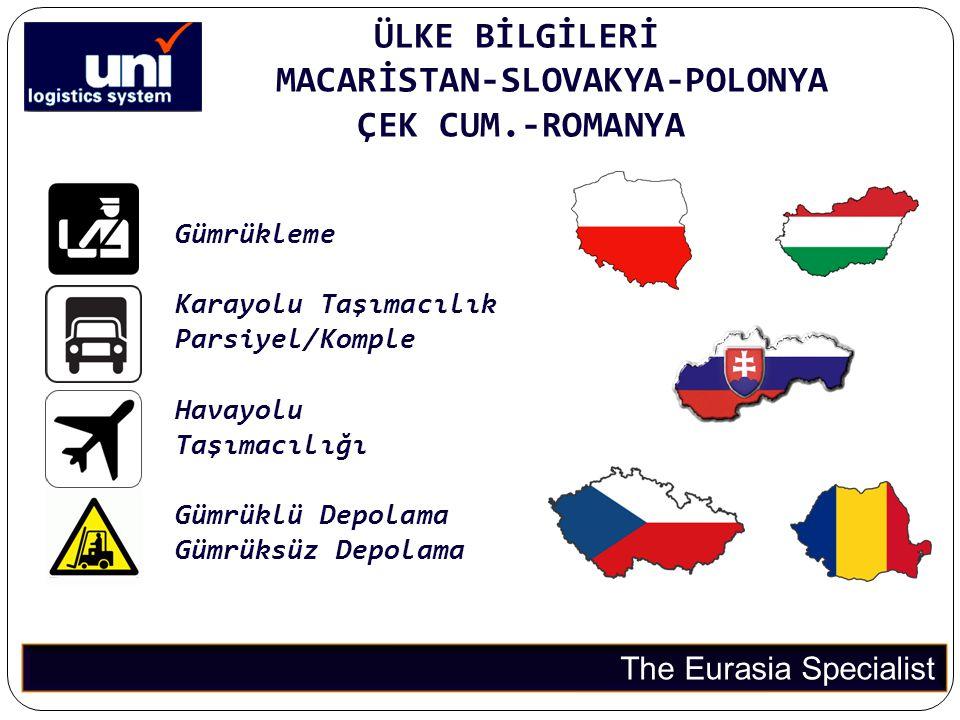 ÜLKE BİLGİLERİ MACARİSTAN-SLOVAKYA-POLONYA ÇEK CUM.-ROMANYA
