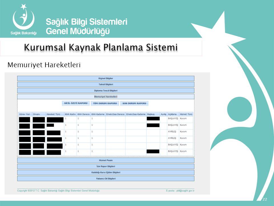 Kurumsal Kaynak Planlama Sistemi