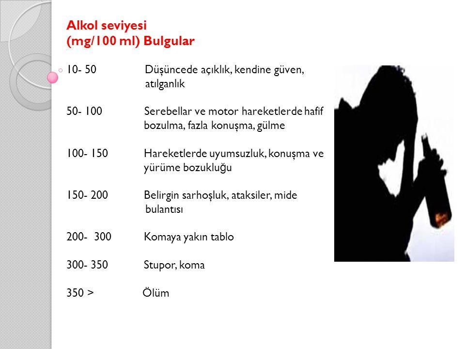 Alkol seviyesi (mg/100 ml) Bulgular