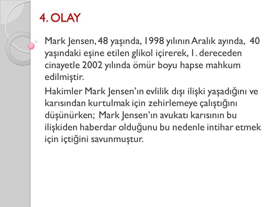 4. OLAY