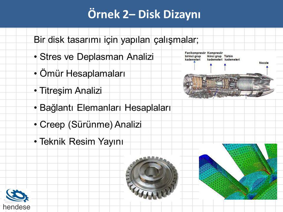 Örnek 2– Disk Dizaynı Bir disk tasarımı için yapılan çalışmalar;
