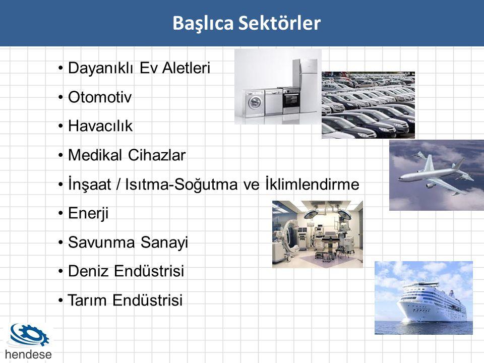 Başlıca Sektörler Dayanıklı Ev Aletleri Otomotiv Havacılık