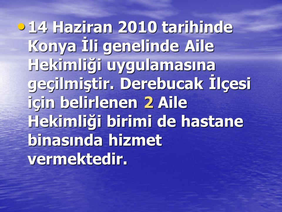14 Haziran 2010 tarihinde Konya İli genelinde Aile Hekimliği uygulamasına geçilmiştir.